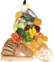 Οδηγίες Διατροφής για τη ρύθμιση του Σακχαρώδους Διαβητη